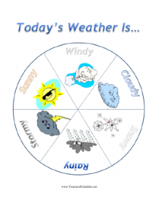 Daily_Weather_Chart