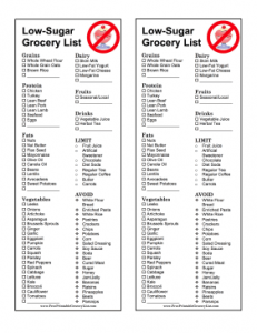 Printable Grocery Lists And Menu Planners